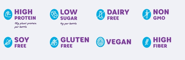 The BEST Vegan ProteinShake